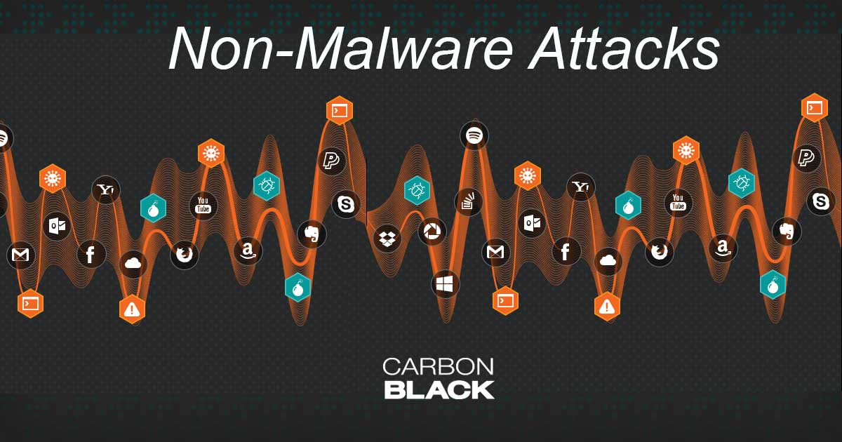 Understanding the threat from non-malware attacks
